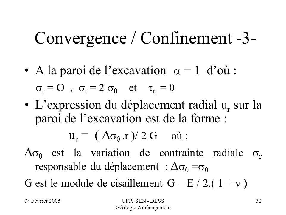 04 Février 2005UFR SEN - DESS Géologie.Aménagement 32 A la paroi de lexcavation = 1 doù : r =, t = 2 0 et rt = 0 Lexpression du déplacement radial u r