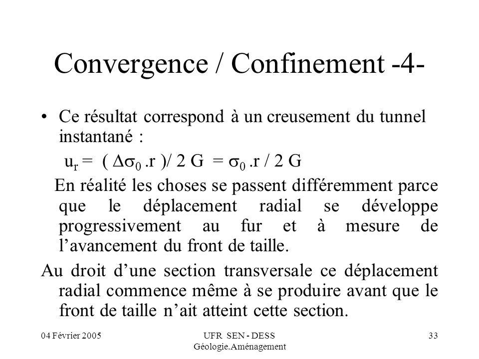 04 Février 2005UFR SEN - DESS Géologie.Aménagement 33 Convergence / Confinement -4- Ce résultat correspond à un creusement du tunnel instantané : u r