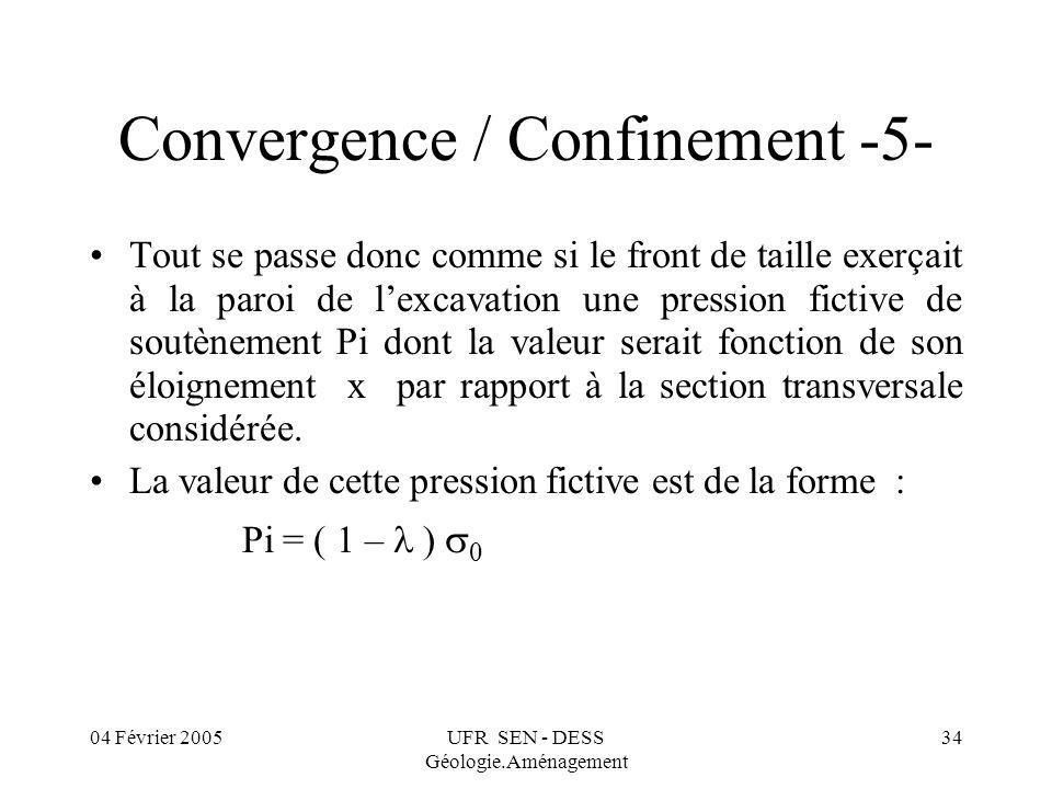 04 Février 2005UFR SEN - DESS Géologie.Aménagement 34 Convergence / Confinement -5- Tout se passe donc comme si le front de taille exerçait à la paroi