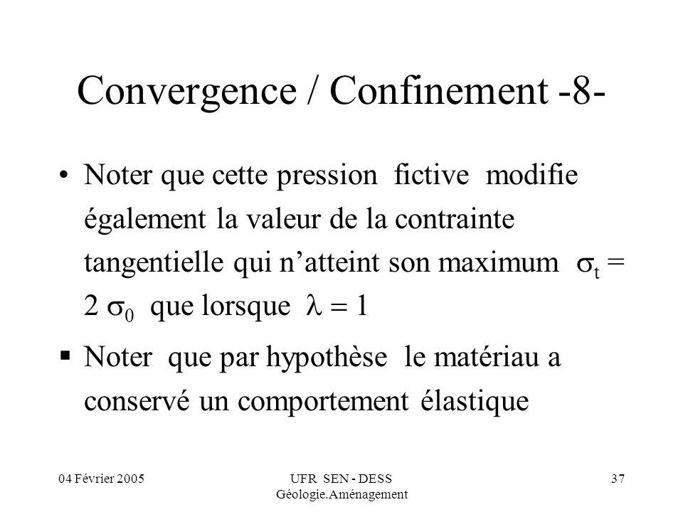 04 Février 2005UFR SEN - DESS Géologie.Aménagement 37 Convergence / Confinement -8- Noter que cette pression fictive modifie également la valeur de la