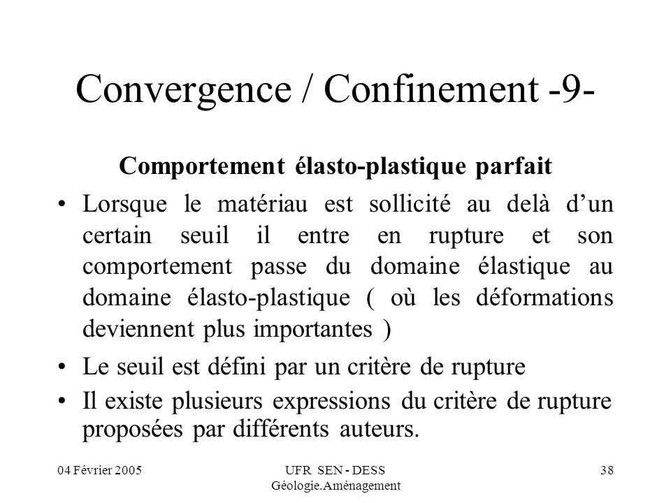 04 Février 2005UFR SEN - DESS Géologie.Aménagement 38 Convergence / Confinement -9- Comportement élasto-plastique parfait Lorsque le matériau est soll