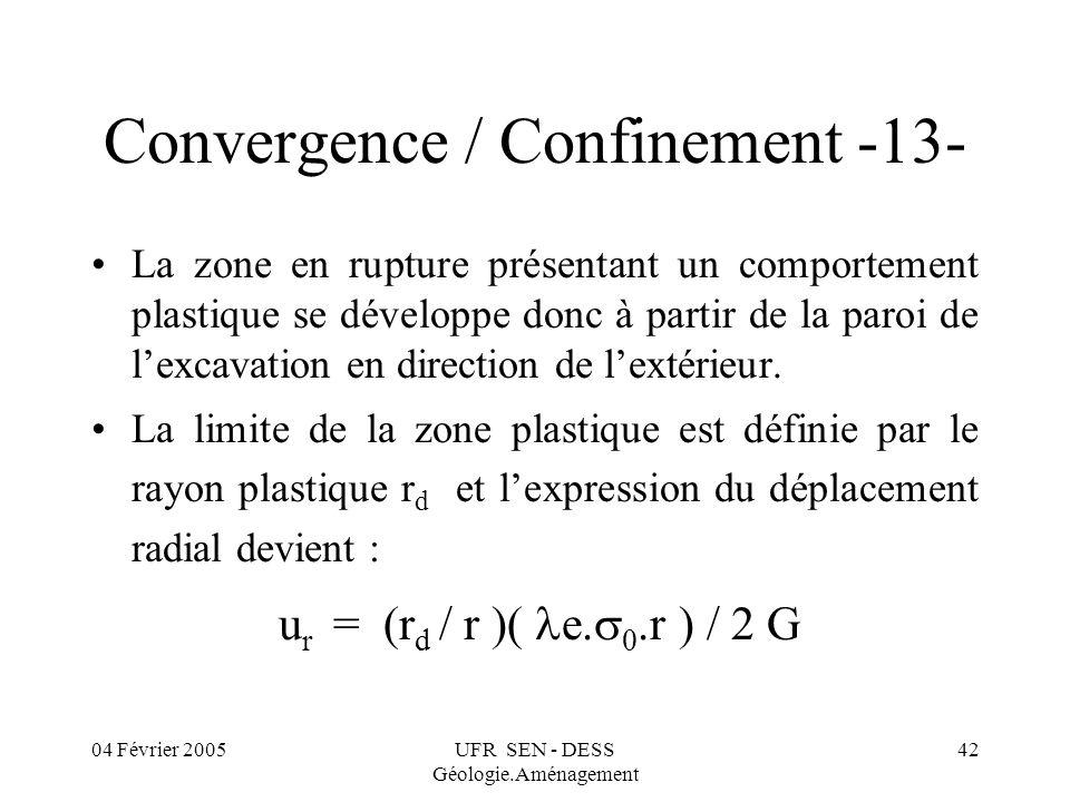 04 Février 2005UFR SEN - DESS Géologie.Aménagement 42 Convergence / Confinement -13- La zone en rupture présentant un comportement plastique se dévelo