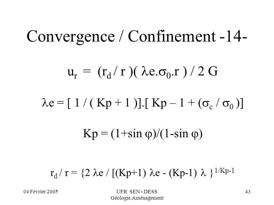 04 Février 2005UFR SEN - DESS Géologie.Aménagement 43 Convergence / Confinement -14- u r = (r d / r )( e. 0.r ) / 2 G e = [ 1 / ( Kp + 1 )].[ Kp – 1 +