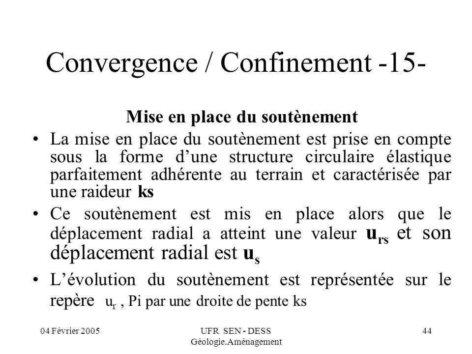 04 Février 2005UFR SEN - DESS Géologie.Aménagement 44 Convergence / Confinement -15- Mise en place du soutènement La mise en place du soutènement est