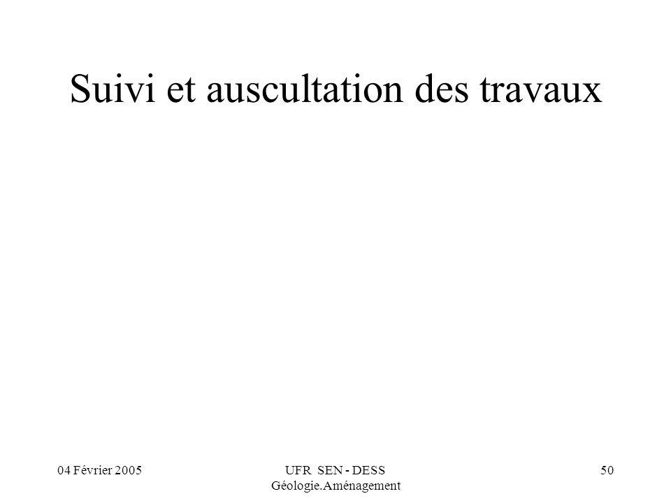 04 Février 2005UFR SEN - DESS Géologie.Aménagement 50 Suivi et auscultation des travaux