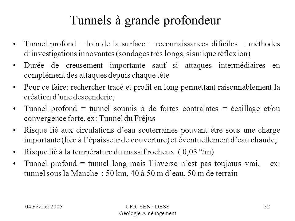 04 Février 2005UFR SEN - DESS Géologie.Aménagement 52 Tunnels à grande profondeur Tunnel profond = loin de la surface = reconnaissances dificiles : mé