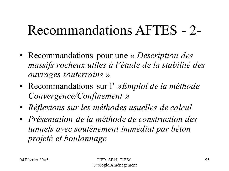04 Février 2005UFR SEN - DESS Géologie.Aménagement 55 Recommandations AFTES - 2- Recommandations pour une « Description des massifs rocheux utiles à l