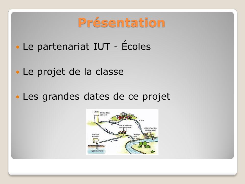 Présentation Le partenariat IUT - Écoles Le projet de la classe Les grandes dates de ce projet