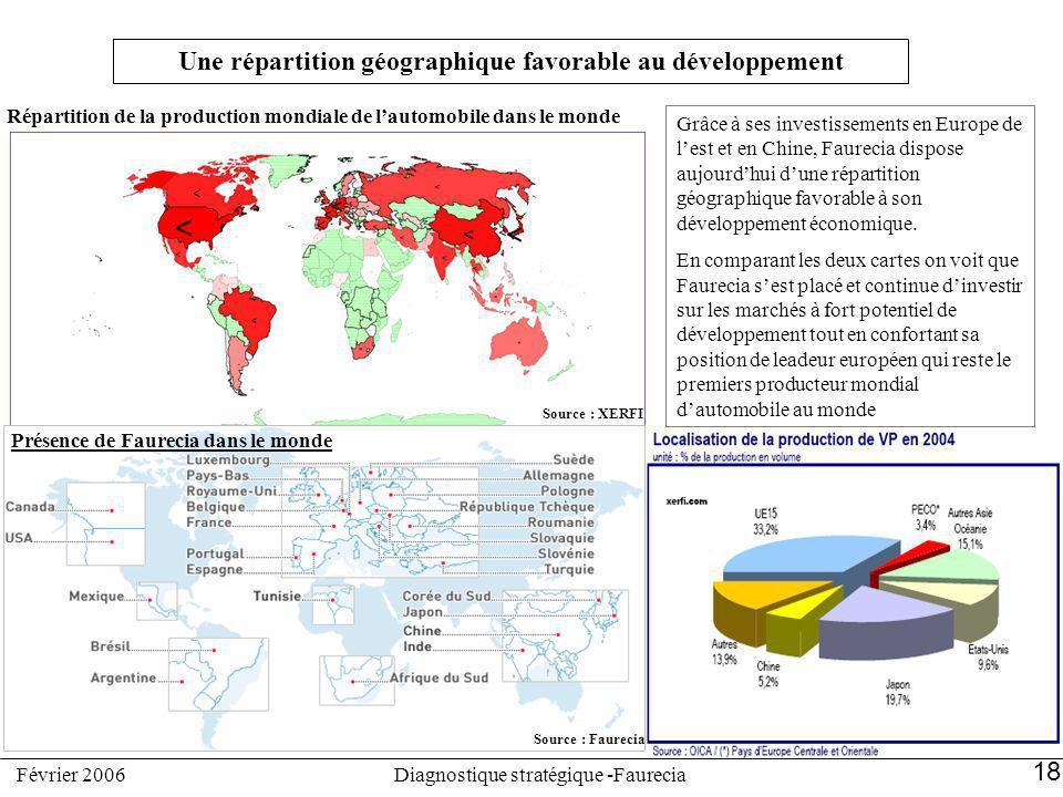Une répartition géographique favorable au développement Grâce à ses investissements en Europe de lest et en Chine, Faurecia dispose aujourdhui dune ré