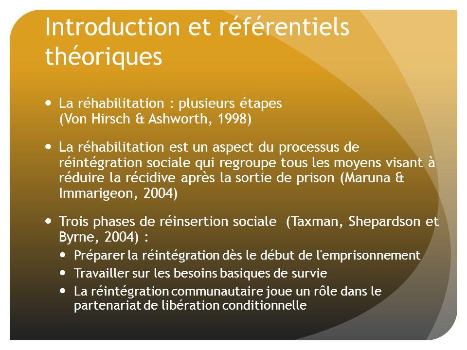 Introduction et référentiels théoriques La réhabilitation : plusieurs étapes (Von Hirsch & Ashworth, 1998) La réhabilitation est un aspect du processus de réintégration sociale qui regroupe tous les moyens visant à réduire la récidive après la sortie de prison (Maruna & Immarigeon, 2004) Trois phases de réinsertion sociale (Taxman, Shepardson et Byrne, 2004) : Préparer la réintégration dès le début de l emprisonnement Travailler sur les besoins basiques de survie La réintégration communautaire joue un rôle dans le partenariat de libération conditionnelle