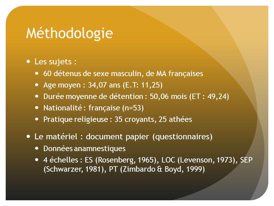Méthodologie Les sujets : 60 détenus de sexe masculin, de MA françaises Age moyen : 34,07 ans (E.T: 11,25) Durée moyenne de détention : 50,06 mois (ET : 49,24) Nationalité : française (n=53) Pratique religieuse : 35 croyants, 25 athées Le matériel : document papier (questionnaires) Données anamnestiques 4 échelles : ES (Rosenberg, 1965), LOC (Levenson, 1973), SEP (Schwarzer, 1981), PT (Zimbardo & Boyd, 1999)