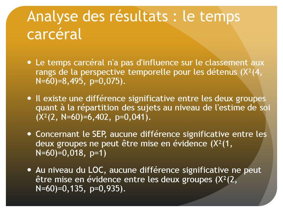 Analyse des résultats : le temps carcéral Le temps carcéral n a pas d influence sur le classement aux rangs de la perspective temporelle pour les détenus (X²(4, N=60)=8,495, p=0,075).