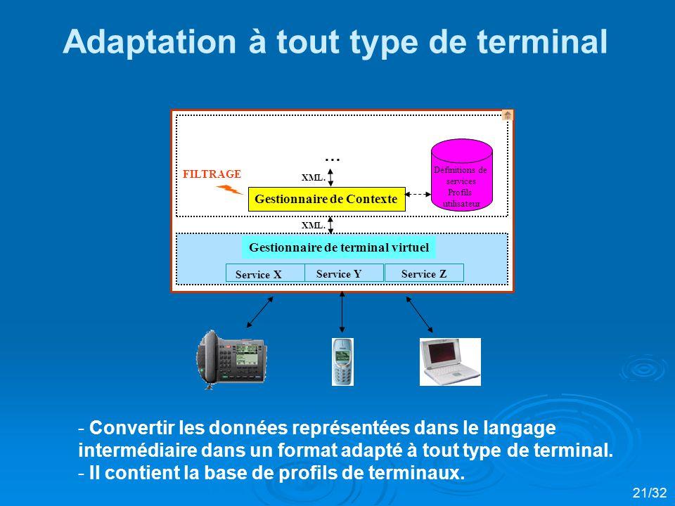 - Convertir les données représentées dans le langage intermédiaire dans un format adapté à tout type de terminal.