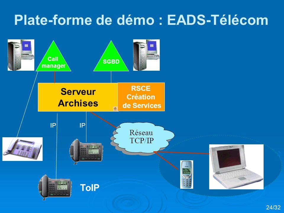 Serveur Archises Call manager SGBD Réseau TCP/IP RSCE Création de Services ToIP 24/32 Plate-forme de démo : EADS-Télécom IP