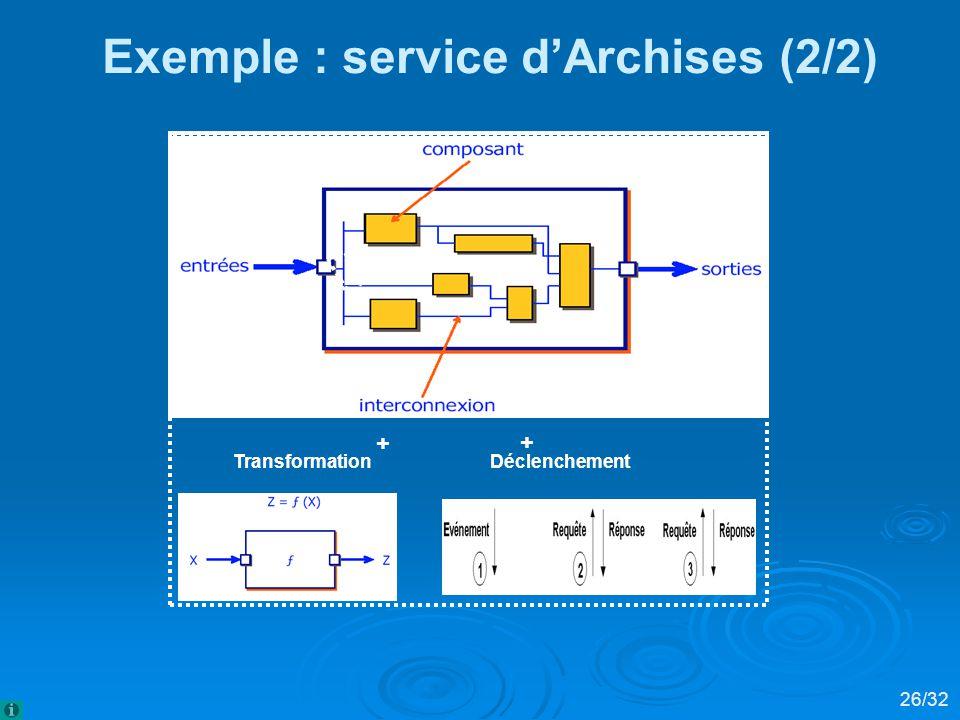 assembleur Transformation Suite des composants Exemple : service dArchises (2/2) + + Déclenchement 26/32