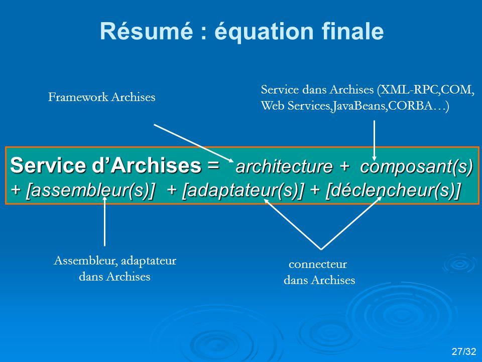 Résumé : équation finale Framework Archises Service dans Archises (XML-RPC,COM, Web Services,JavaBeans,CORBA…) connecteur dans Archises Assembleur, adaptateur dans Archises Service dArchises = architecture + composant(s) + [assembleur(s)] + [adaptateur(s)] + [déclencheur(s)] Service dArchises = architecture + composant(s) + [assembleur(s)] + [adaptateur(s)] + [déclencheur(s)] 27/32