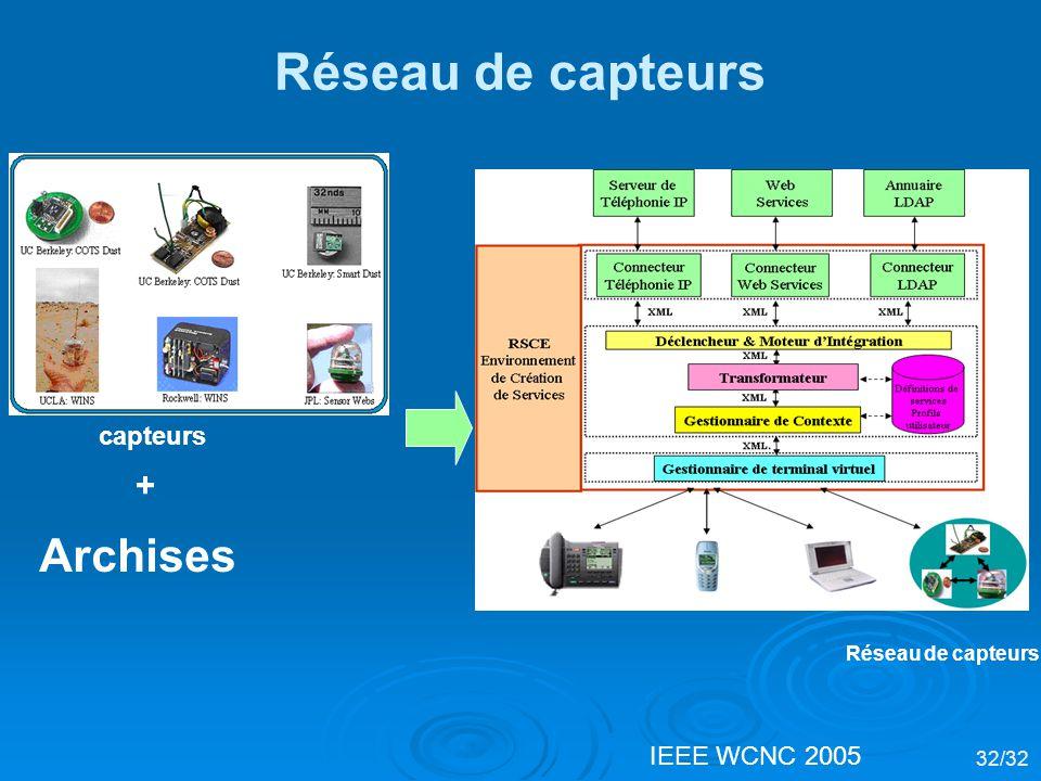 Réseau de capteurs Archises IEEE WCNC 2005 32/32 Réseau de capteurs + capteurs