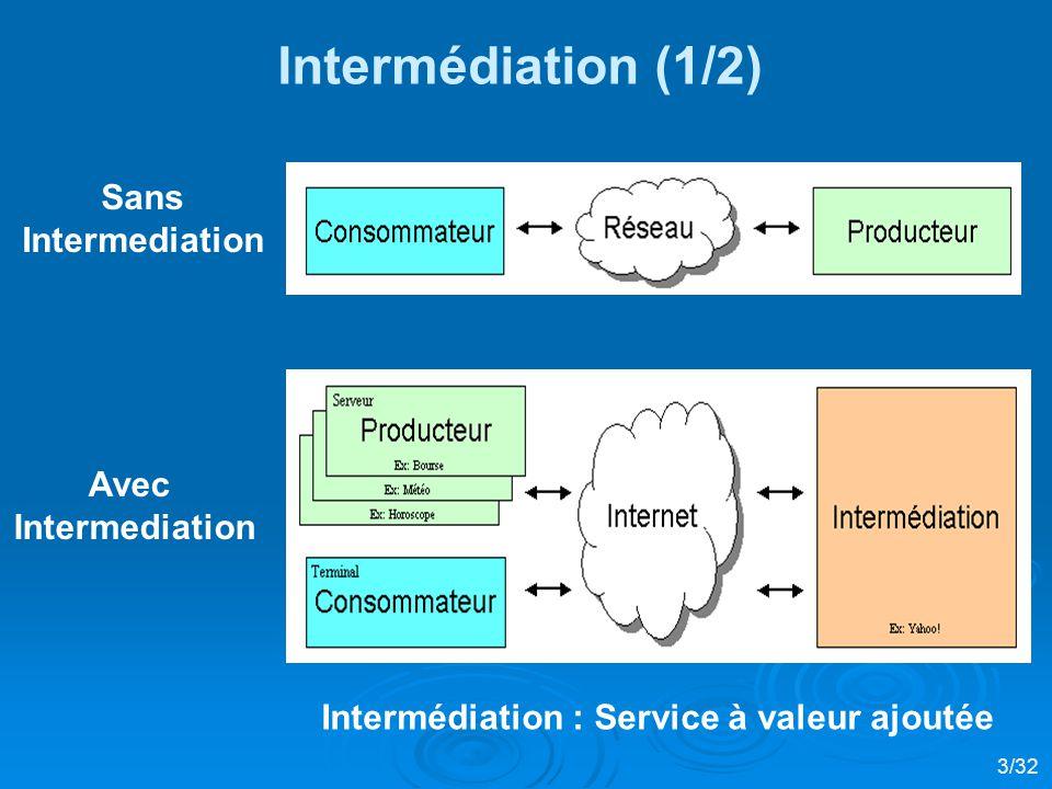 Intermédiation (1/2) Sans Intermediation Avec Intermediation Intermédiation : Service à valeur ajoutée 3/32