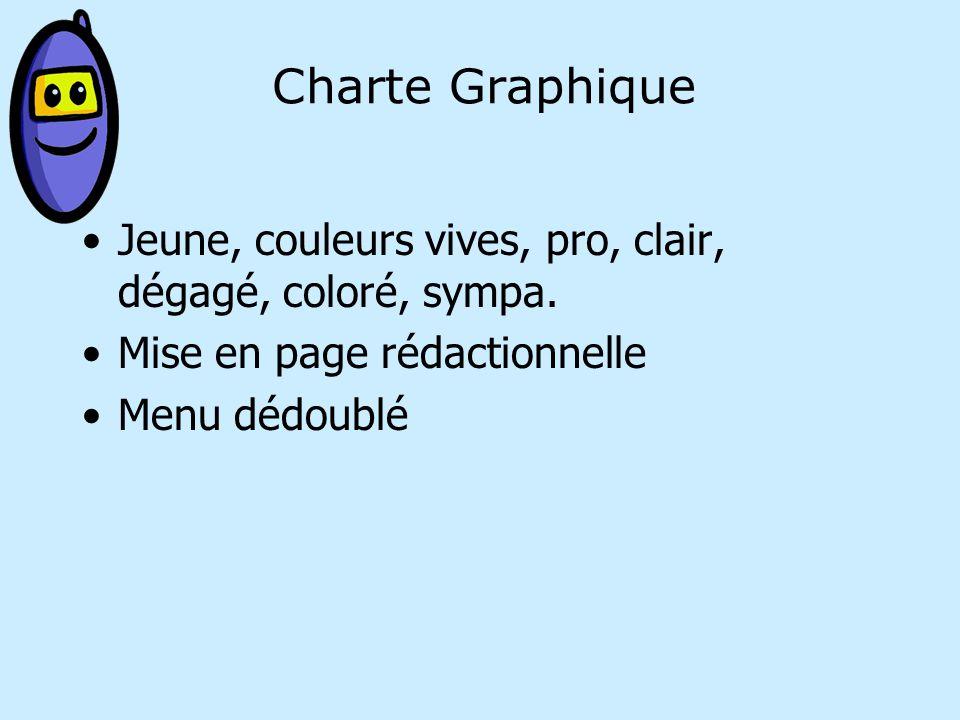 Charte Graphique Jeune, couleurs vives, pro, clair, dégagé, coloré, sympa.