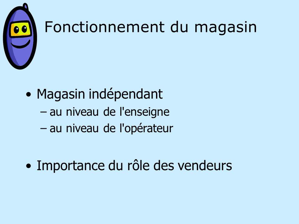 Fonctionnement du magasin Magasin indépendant –au niveau de l enseigne –au niveau de l opérateur Importance du rôle des vendeurs