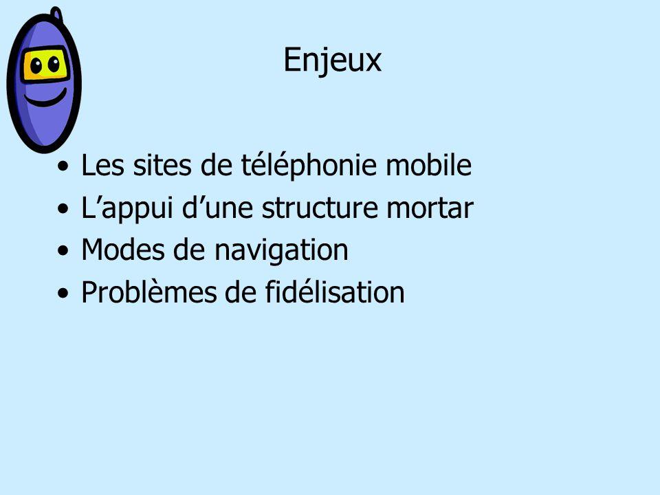 Enjeux Les sites de téléphonie mobile Lappui dune structure mortar Modes de navigation Problèmes de fidélisation