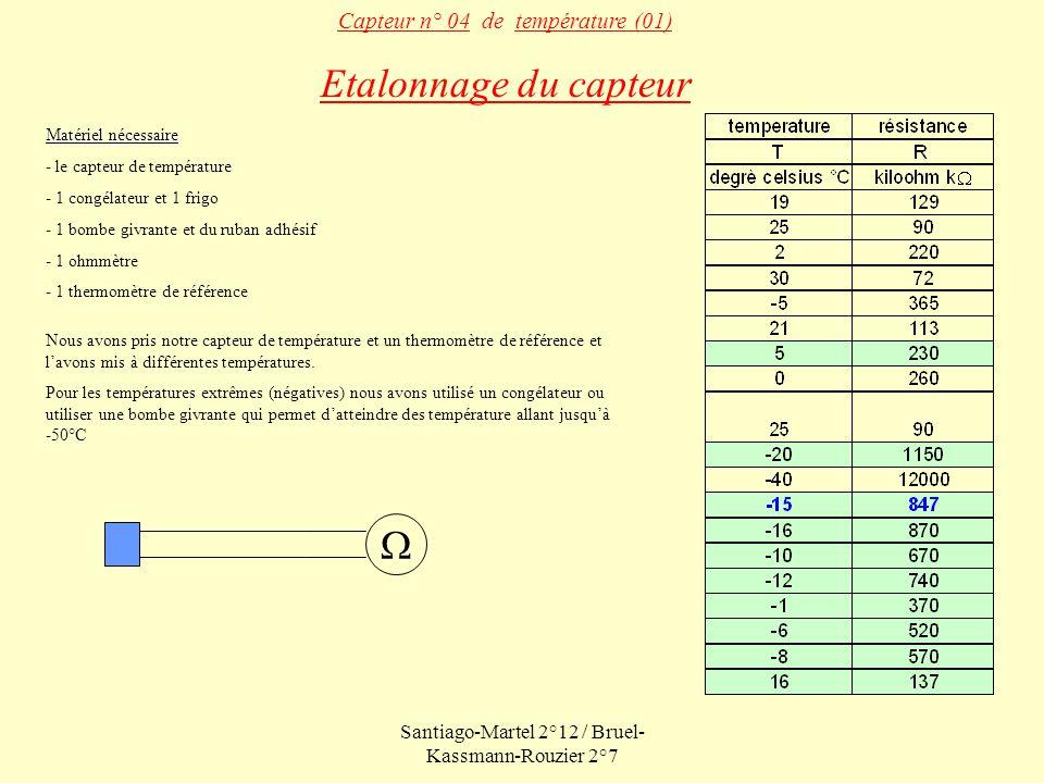 Santiago-Martel 2°12 / Bruel- Kassmann-Rouzier 2°7 Matériel nécessaire - le capteur de température - 1 congélateur et 1 frigo - 1 bombe givrante et du ruban adhésif - 1 ohmmètre - 1 thermomètre de référence Nous avons pris notre capteur de température et un thermomètre de référence et lavons mis à différentes températures.