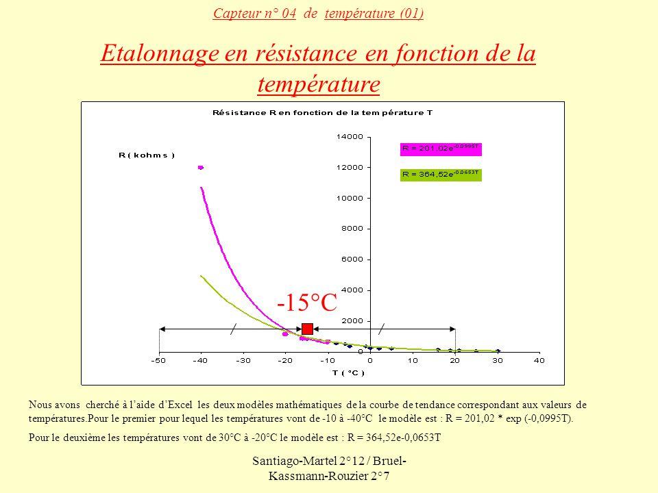 Santiago-Martel 2°12 / Bruel- Kassmann-Rouzier 2°7 On choisit une résistance fixe de 850 ( valeur correspondante à la température moyenne lors du voyage : -15°C ) la température de départ étant voisine de 20°C et la température minimale de -50°C, l intervalle est de : T = 20-(-50)=70°C soit une moyenne de 70 / 2 =35 alors la médiane de 20°C et de -50°C est 20-35=-50+35=-15.