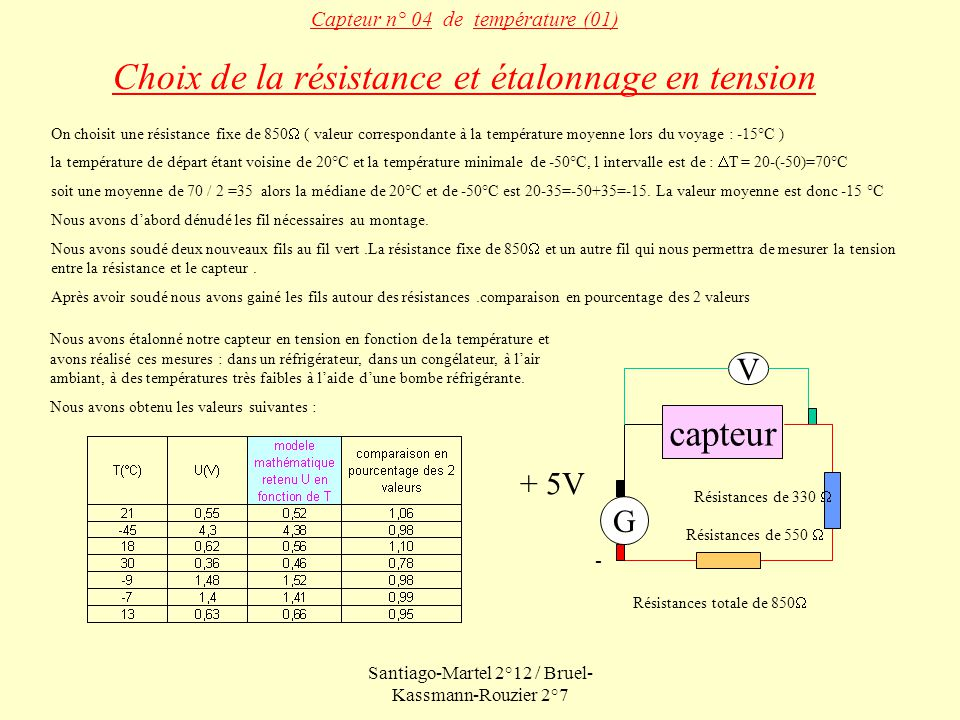 Santiago-Martel 2°12 / Bruel- Kassmann-Rouzier 2°7 Capteur n° 04 de température (01) étalonnage en tension en fonction de la température Plus la température diminue plus la tension augmente.