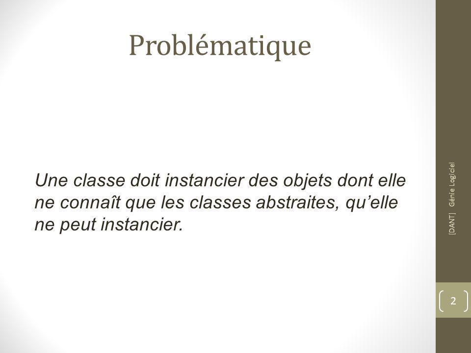 Problématique Une classe doit instancier des objets dont elle ne connaît que les classes abstraites, quelle ne peut instancier.