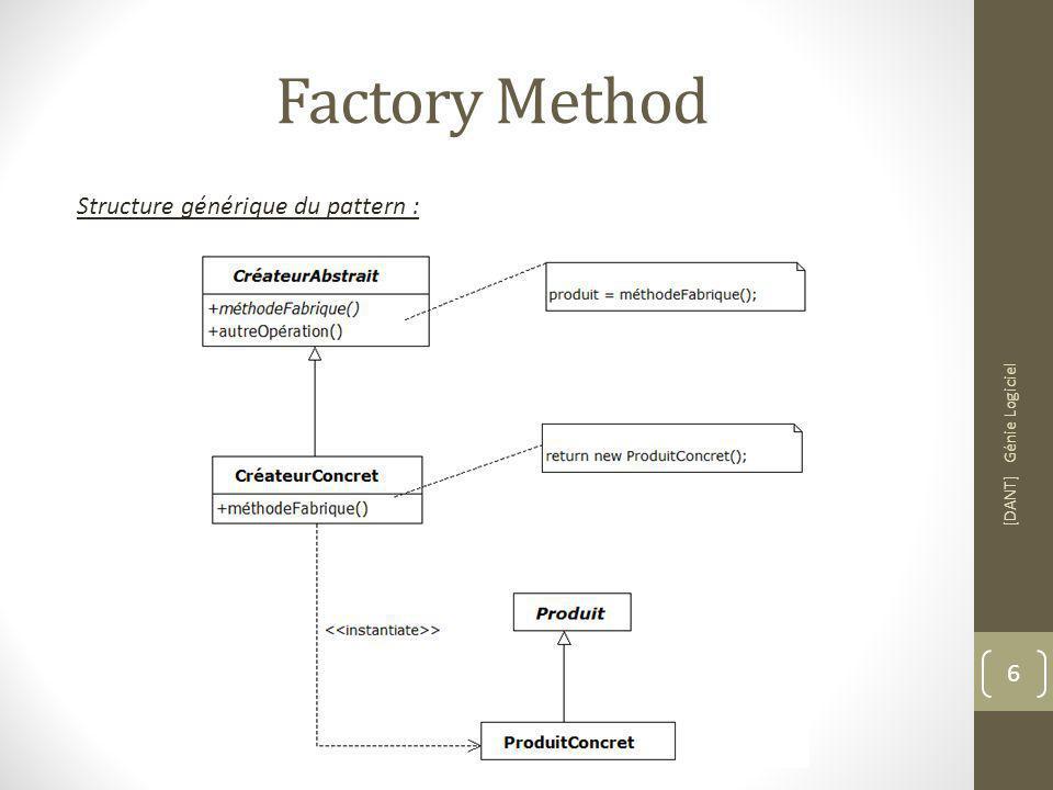 Factory Method Structure générique du pattern : [DANT] Génie Logiciel 6
