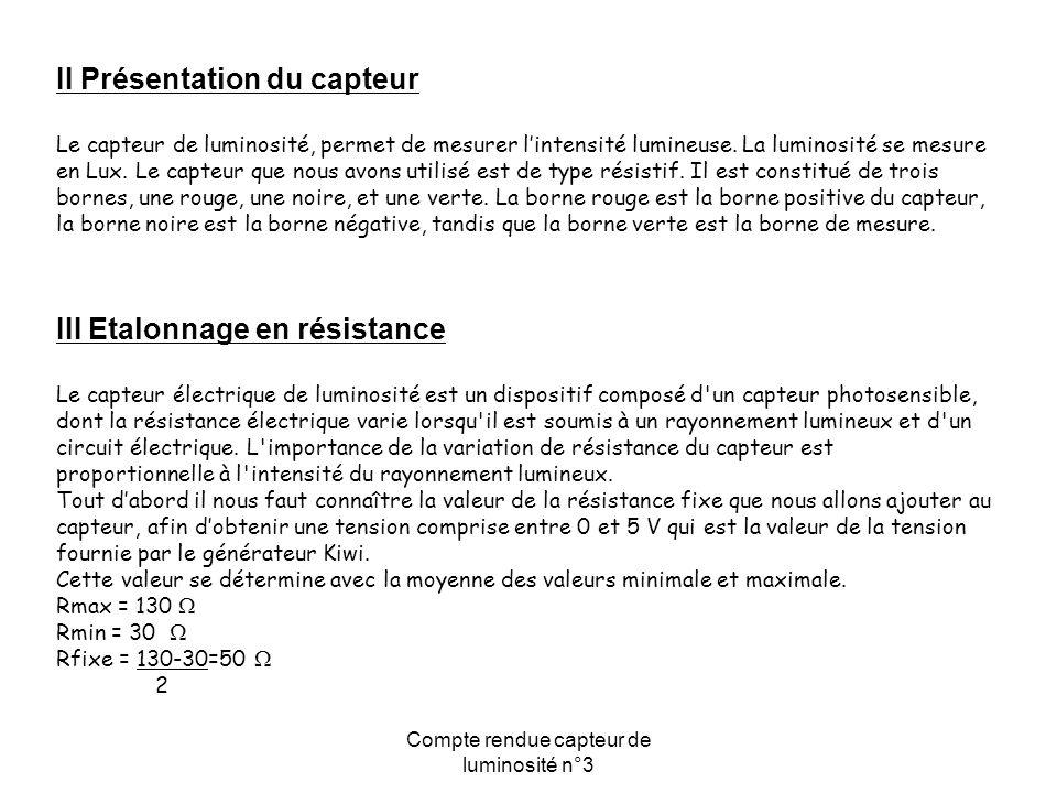Compte rendue capteur de luminosité n°3 II Présentation du capteur Le capteur de luminosité, permet de mesurer lintensité lumineuse. La luminosité se