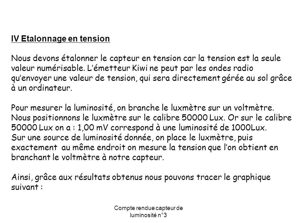 Compte rendue capteur de luminosité n°3 IV Etalonnage en tension Nous devons étalonner le capteur en tension car la tension est la seule valeur numérisable.