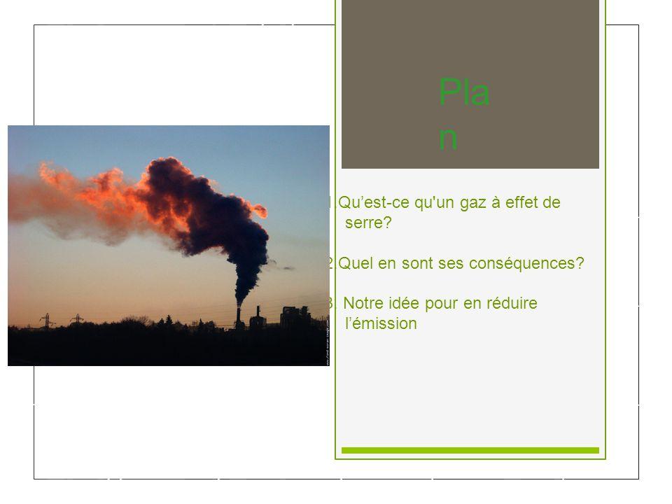 Pla n 1.Quest-ce qu un gaz à effet de serre. 2.Quel en sont ses conséquences.
