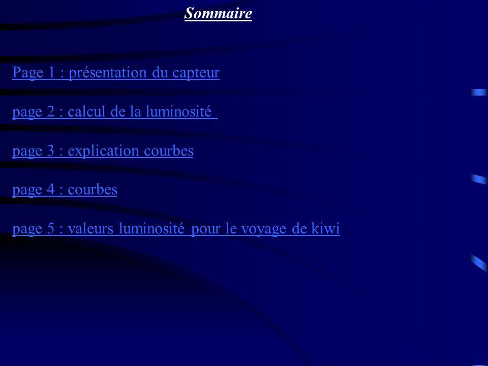 Sommaire Page 1 : présentation du capteur page 2 : calcul de la luminosité page 3 : explication courbes page 4 : courbes page 5 : valeurs luminosité p