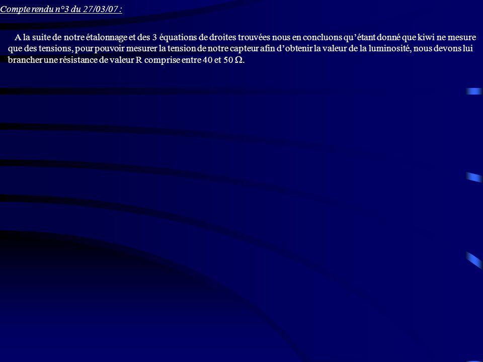 Compte rendu n°3 du 27/03/07 : A la suite de notre étalonnage et des 3 équations de droites trouvées nous en concluons quétant donné que kiwi ne mesur
