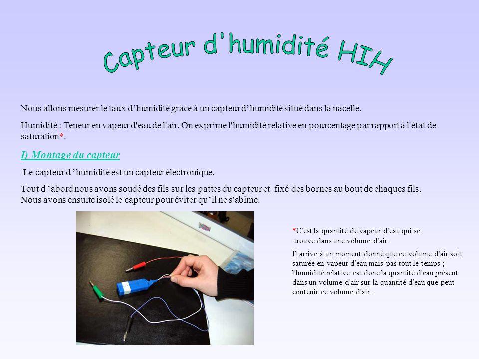 Nous allons mesurer le taux dhumidité grâce à un capteur dhumidité situé dans la nacelle.