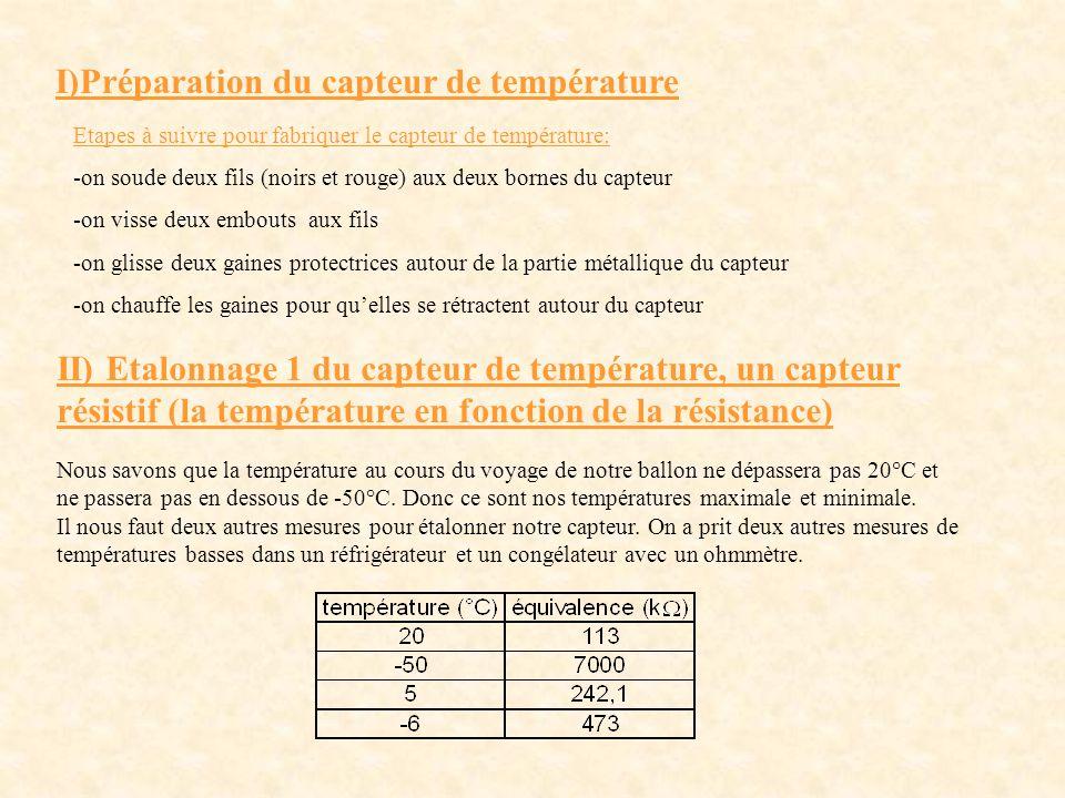 I)Préparation du capteur de température Etapes à suivre pour fabriquer le capteur de température: -on soude deux fils (noirs et rouge) aux deux bornes du capteur -on visse deux embouts aux fils -on glisse deux gaines protectrices autour de la partie métallique du capteur -on chauffe les gaines pour quelles se rétractent autour du capteur Nous savons que la température au cours du voyage de notre ballon ne dépassera pas 20°C et ne passera pas en dessous de -50°C.