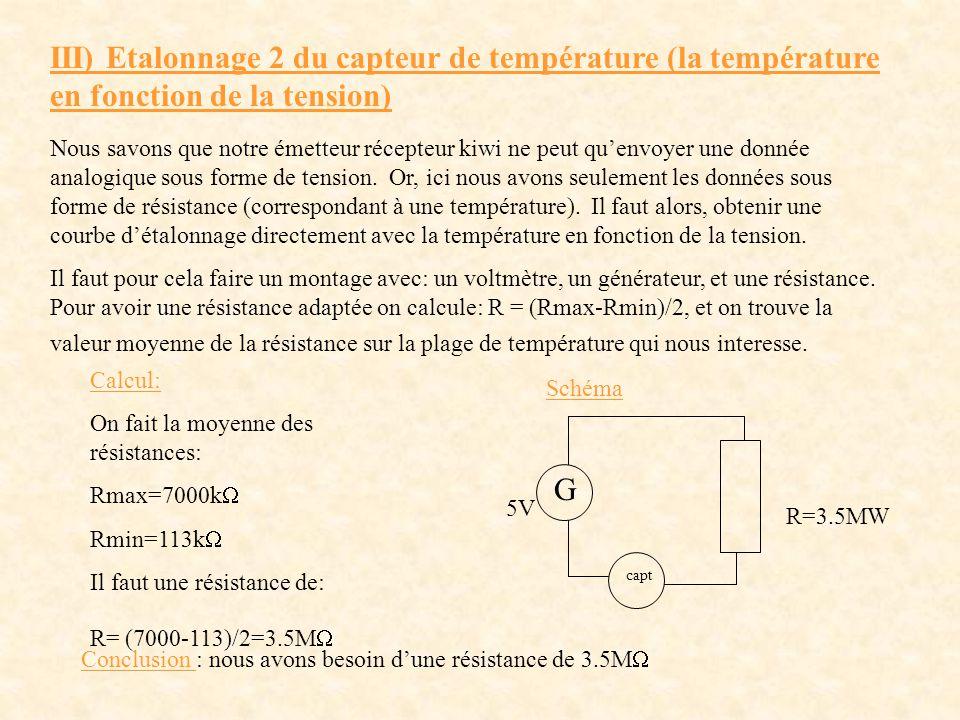 Nous savons que notre émetteur récepteur kiwi ne peut quenvoyer une donnée analogique sous forme de tension.