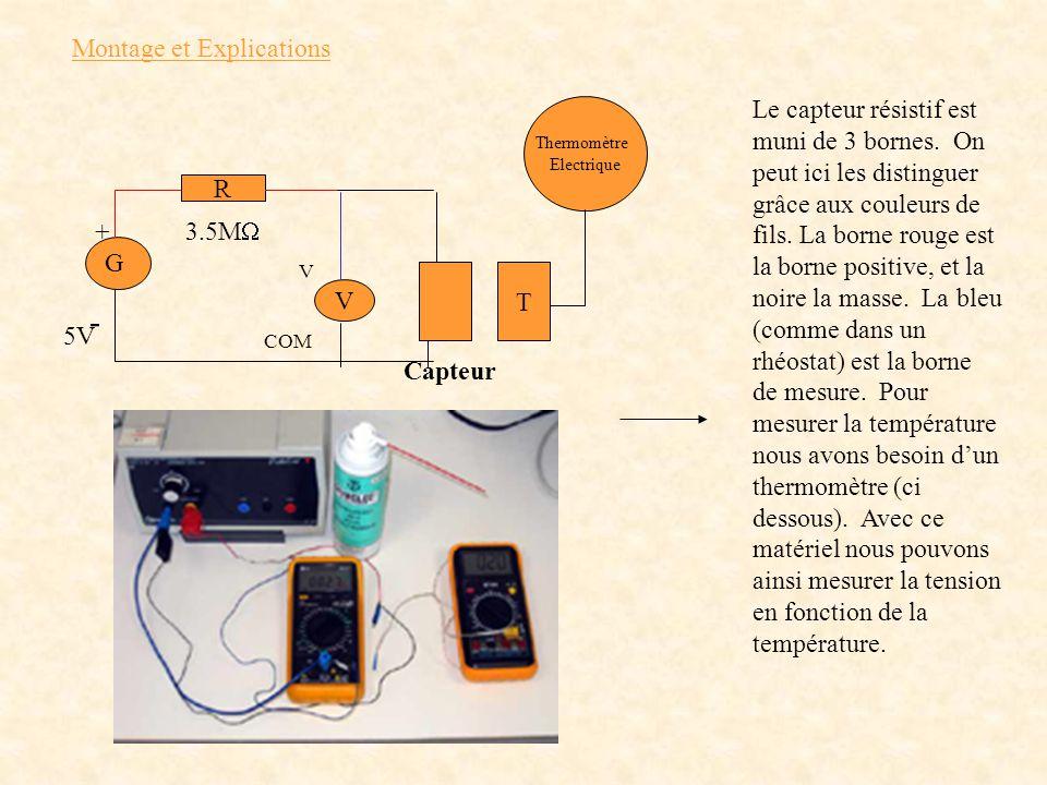 Nous savons que notre émetteur récepteur kiwi ne peut quenvoyer une donnée analogique sous forme de tension. Or, ici nous avons seulement les données
