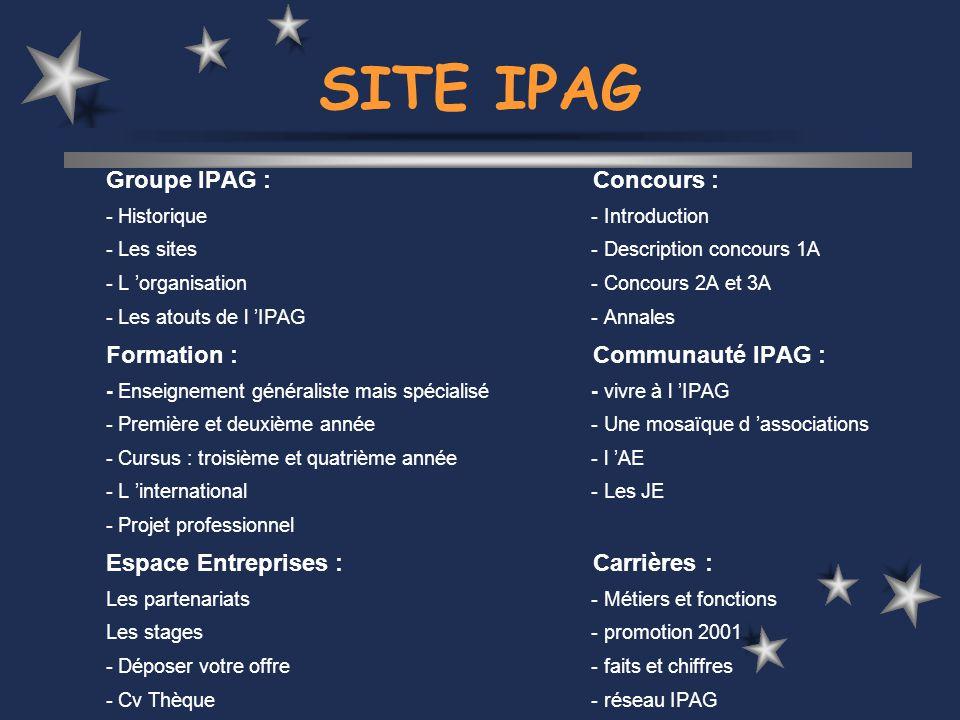 Communauté IPAG Une dynamique associative (suite) : La junior - entreprise est une association tenue par les élèves qui démarche les entreprises afin de réaliser pour elles des études de conseil.