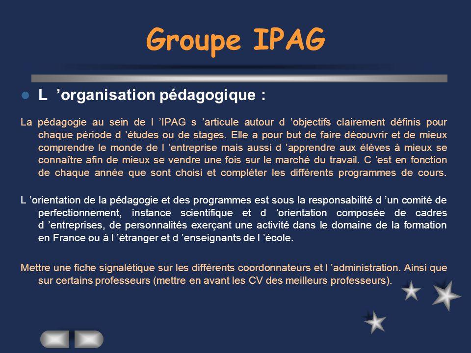 Groupe IPAG Les centres : Disposant de deux centres, à Paris et à Nice, lIPAG a fait le choix dune organisation de vie en campus urbains, mêlant étroitement les moyens propres à lécole aux ressources offertes par son environnement immédiat.