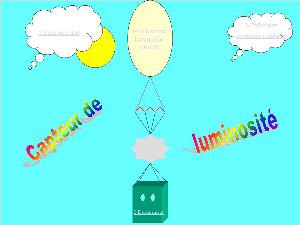 1-Matériel utilisé 3-Etalonnage luminosité résistance 2-Déroulement 4-Etalonnage luminosité tension
