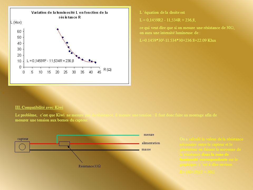 L équation de la droite est L = 0,1459R2 - 11,534R + 236,8, ce qui veut dire que si on mesure une résistance de 30, on aura une intensité lumineuse de : L=0.1459*30²-11.534*30+236.8=22.09 Klux III.
