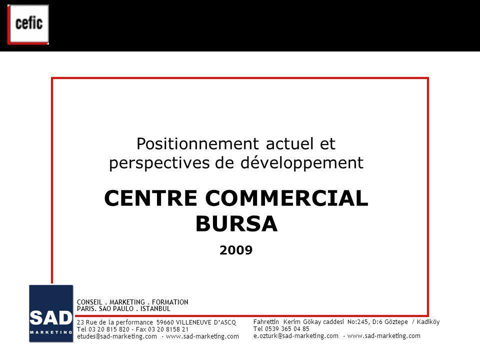 CENTRE COMMERCIAL BURSA – ETUDE CLIENTELE - 2009 1 Positionnement actuel et perspectives de développement CENTRE COMMERCIAL BURSA 2009 Positionnement