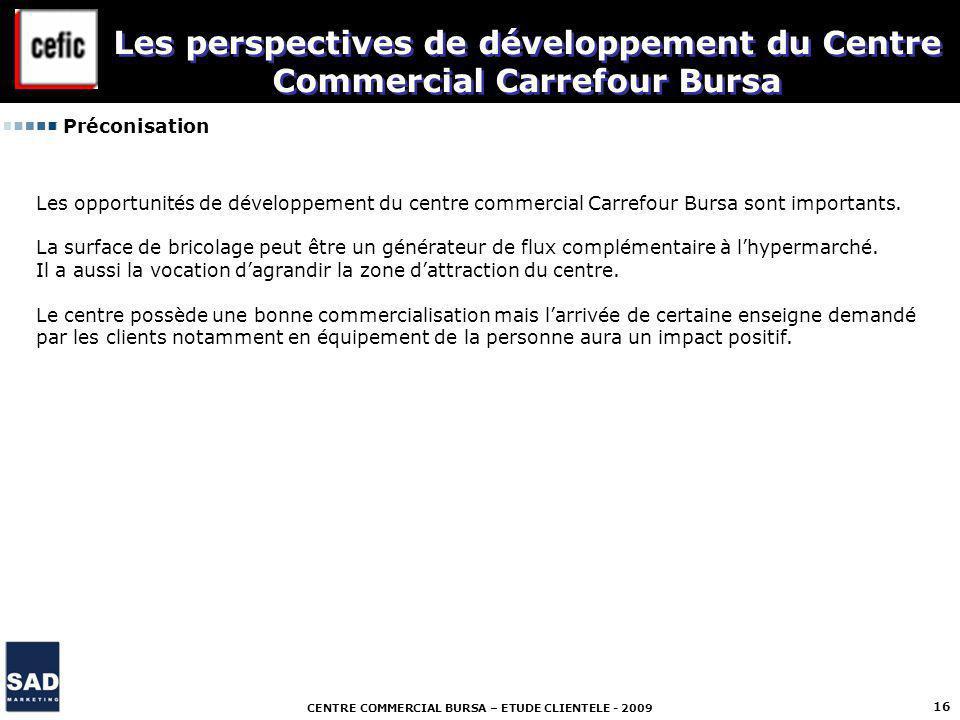 CENTRE COMMERCIAL BURSA – ETUDE CLIENTELE - 2009 16 Préconisation Les perspectives de développement du Centre Commercial Carrefour Bursa Les opportuni