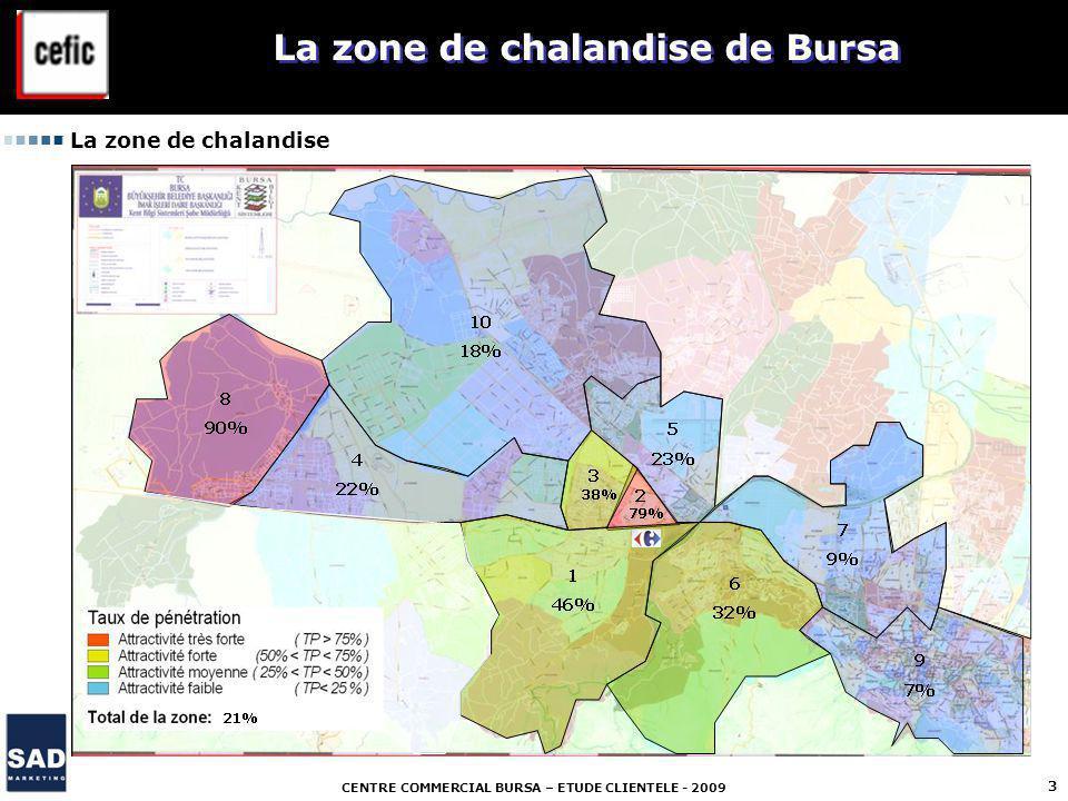 CENTRE COMMERCIAL BURSA – ETUDE CLIENTELE - 2009 3 La zone de chalandise de Bursa La zone de chalandise