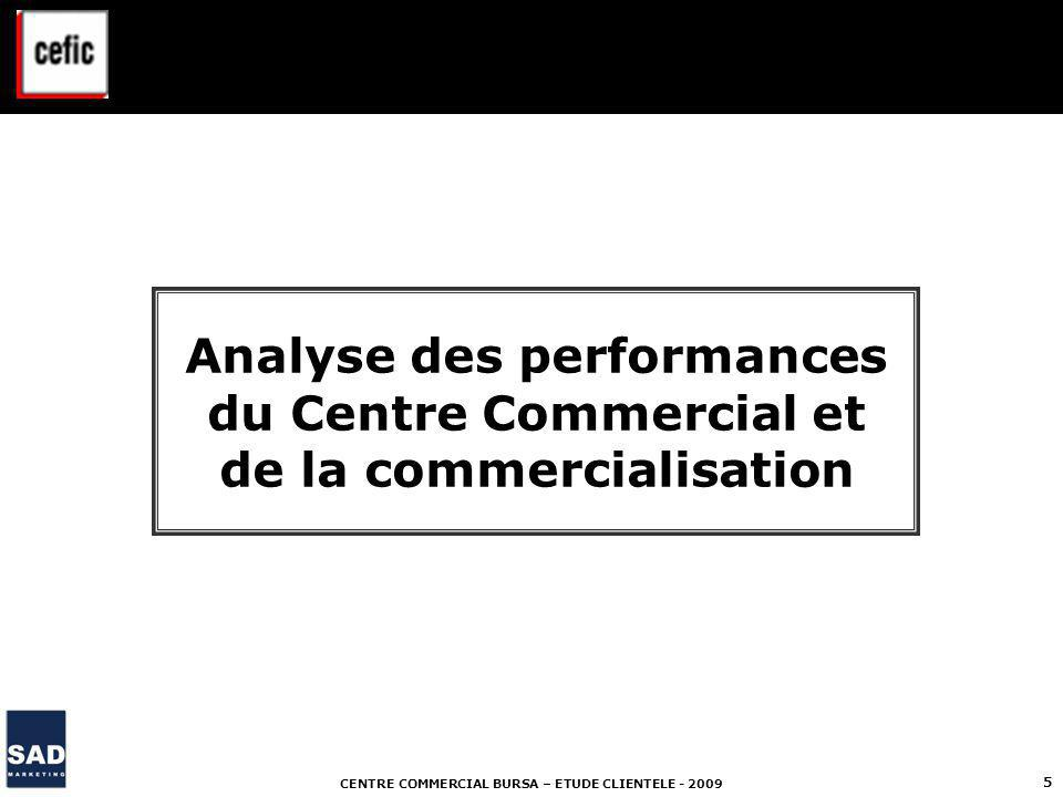 CENTRE COMMERCIAL BURSA – ETUDE CLIENTELE - 2009 5 Analyse des performances du Centre Commercial et de la commercialisation