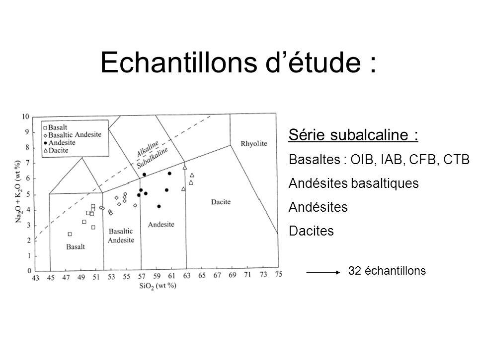 Echantillons détude : Série subalcaline : Basaltes : OIB, IAB, CFB, CTB Andésites basaltiques Andésites Dacites 32 échantillons