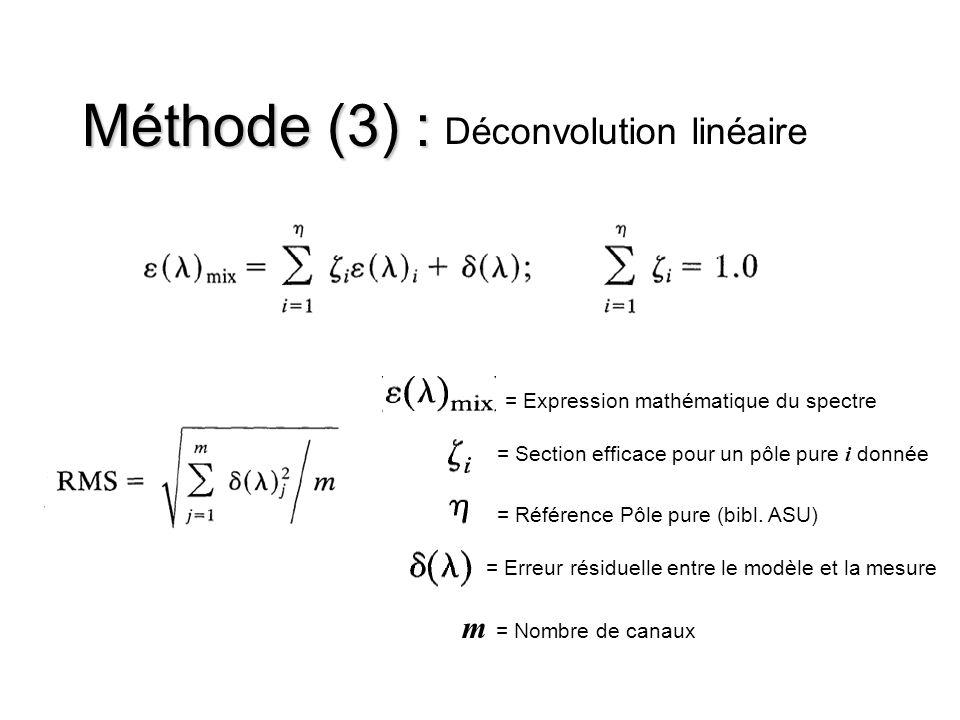 Méthode (3) : Déconvolution linéaire = Expression mathématique du spectre = Section efficace pour un pôle pure i donnée = Référence Pôle pure (bibl. A