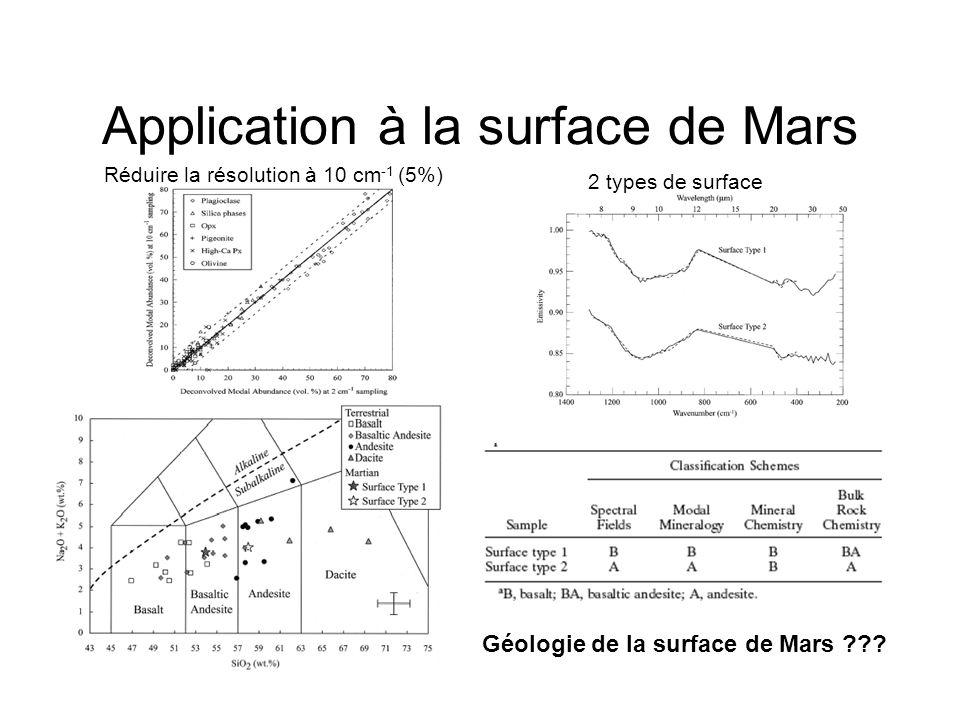 Application à la surface de Mars Réduire la résolution à 10 cm -1 (5%) 2 types de surface Géologie de la surface de Mars ???